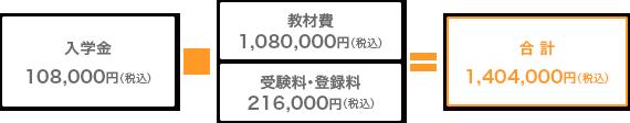 入会金108,000円